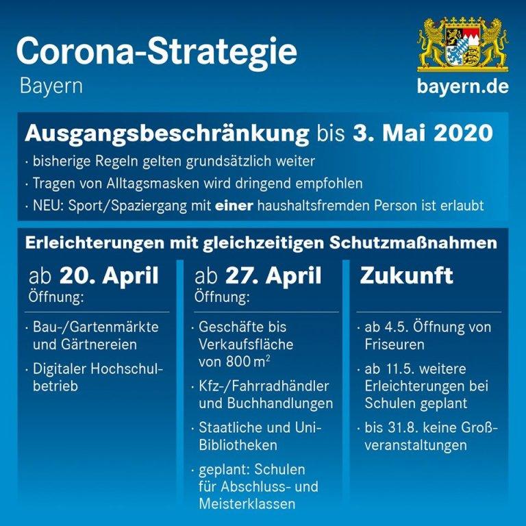 Corona Regeln Friseur Bayern