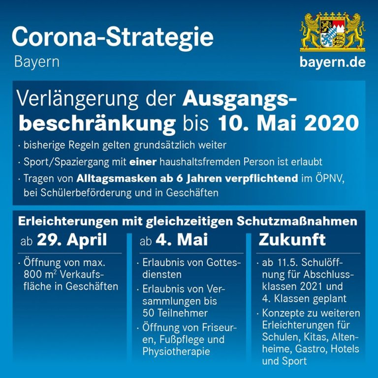 Corona Strategie Bayern 28042020