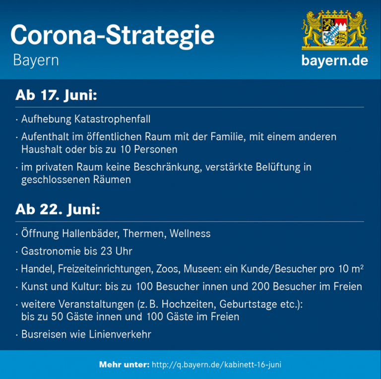 Corona Strategie 16062020